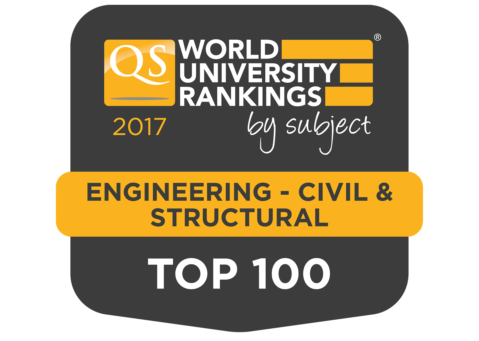 Western Sydney University has been ranked in the Top 100 Universities for Engineering - Civil and Structural