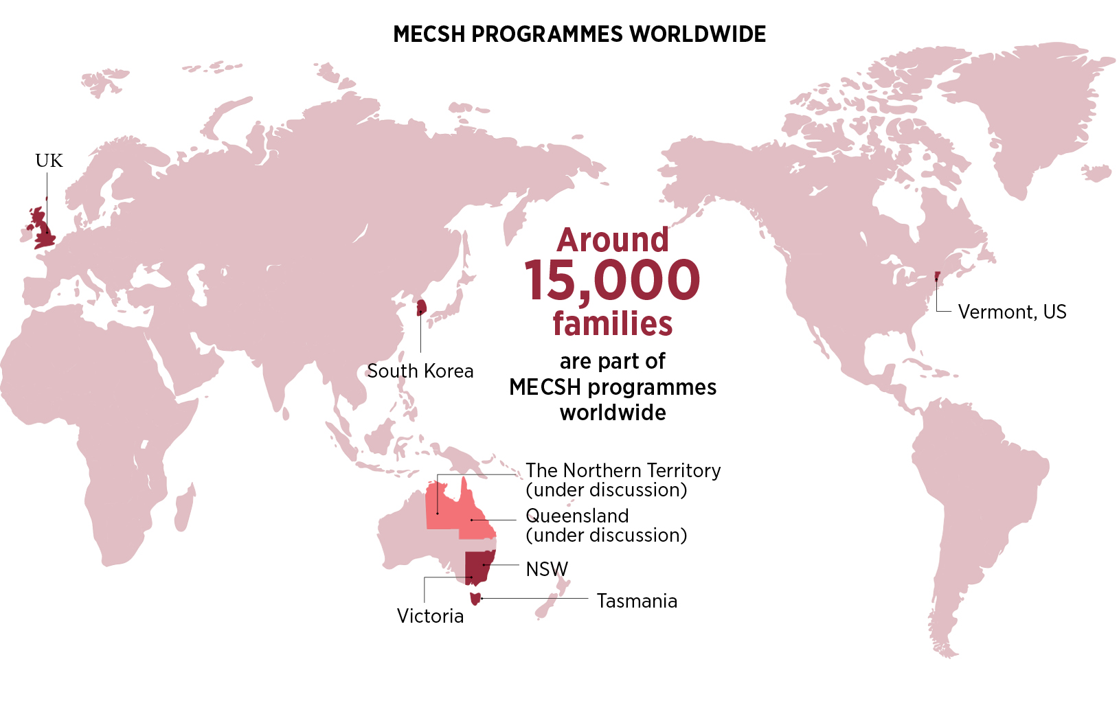 MESCH in numbers